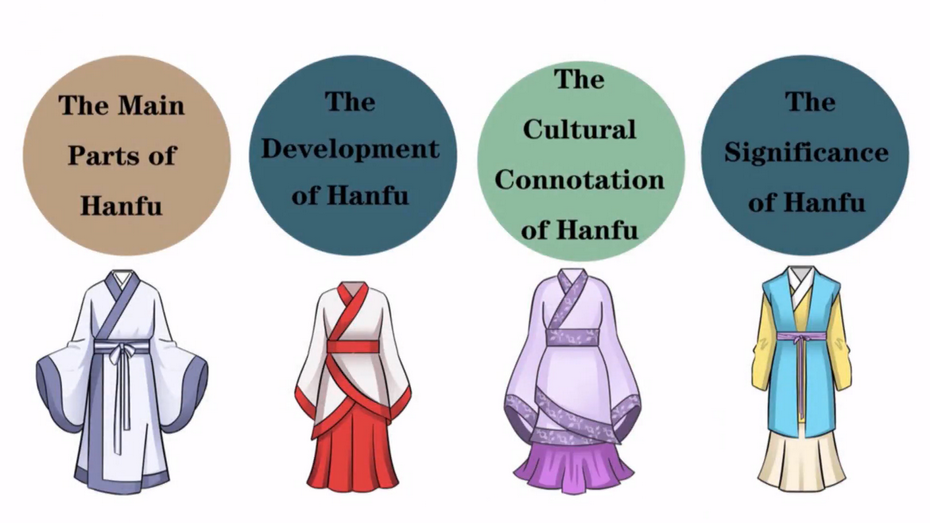 New Fashion:Back to the Hanfu-ture